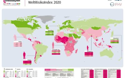 Weltrisikobericht: Corona-Pandemie erhöht Risiken für Geflüchtete
